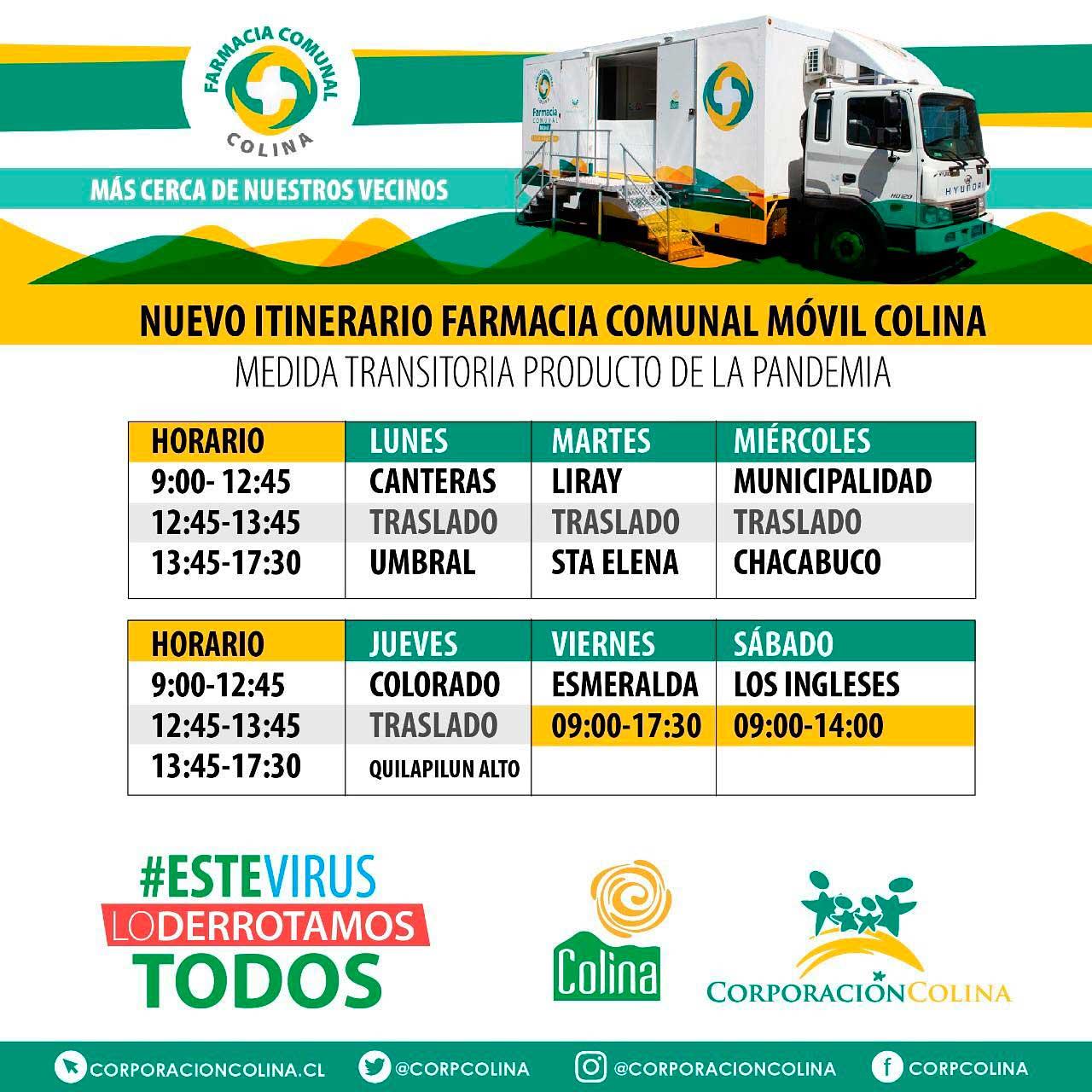 Itinerario Farmacia Comunal Movil Corporación Colina