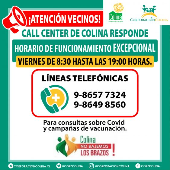 Funcionamiento De Call Center